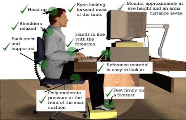 Sit-front-computer